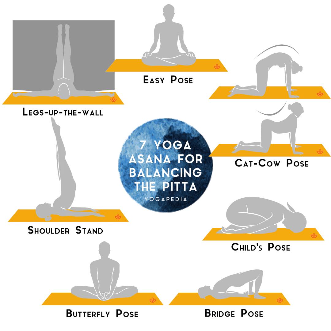 yoga asana pitta dosha