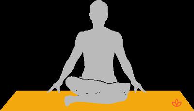 what is agnistambhasana  definition from yogapedia