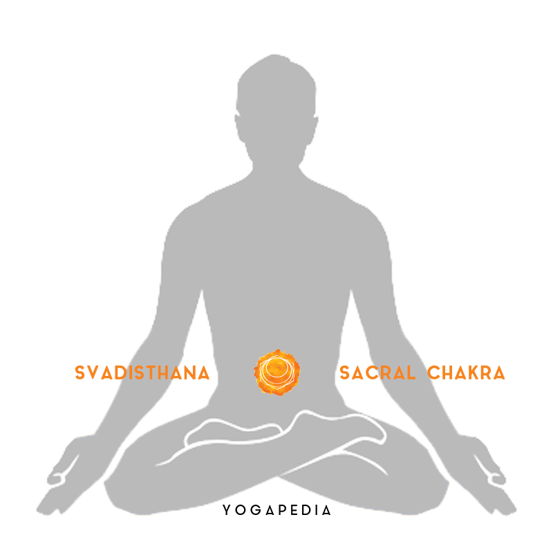 svadisthana sacral chakra