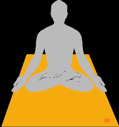 Padmasana lotus pose