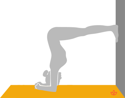 Half Supported Headstand Against the Wall