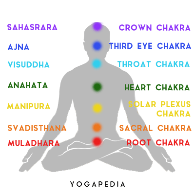 Balancing Your Ajna: How to Realign Your Third Eye Chakra