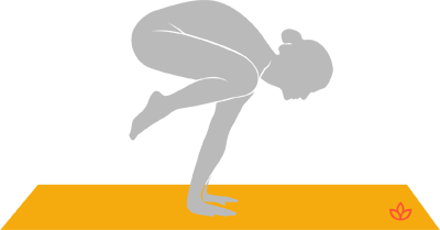 Image result for bakasana