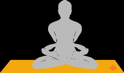 What Is Baddha Padmasana Definition From Yogapedia