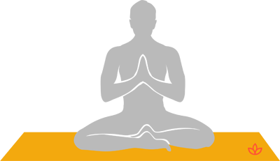 what is anjali mudra  definition from yogapedia