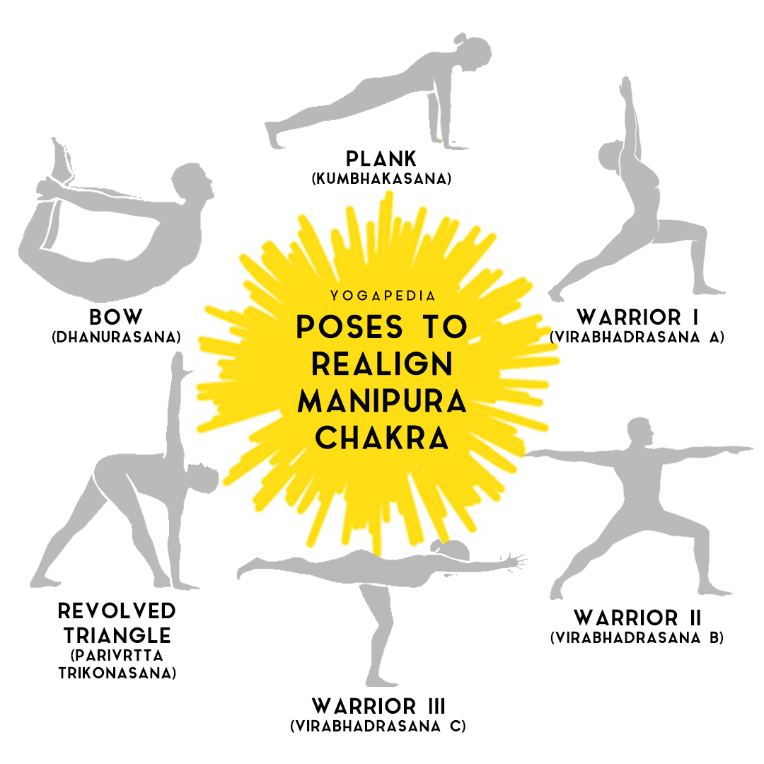 Balancing Your Manipura How To Realign Your Solar Plexus Chakra
