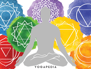Quiz: Are Your Chakras Blocked?